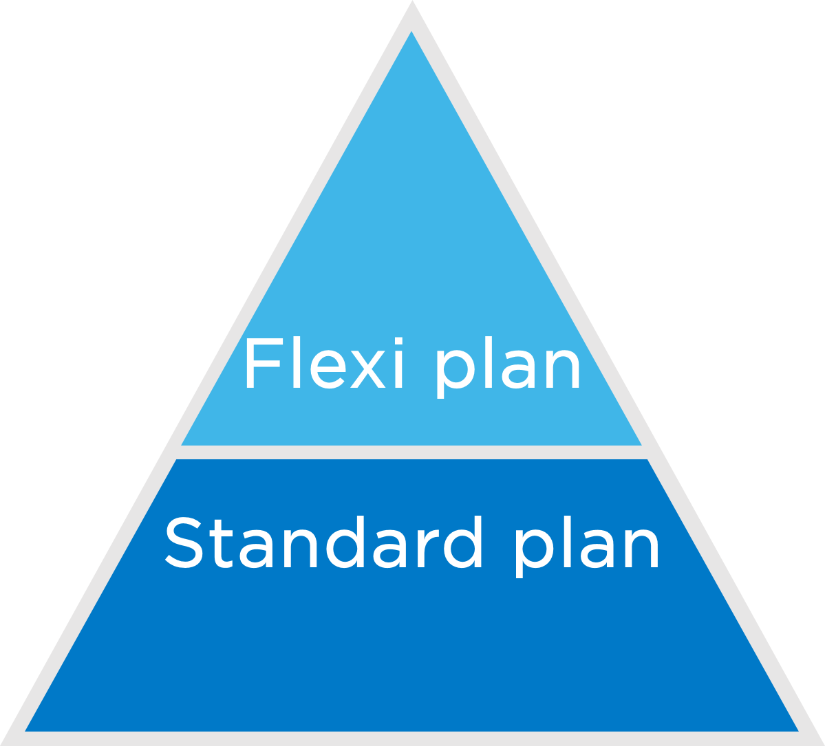 Standard and Flexi